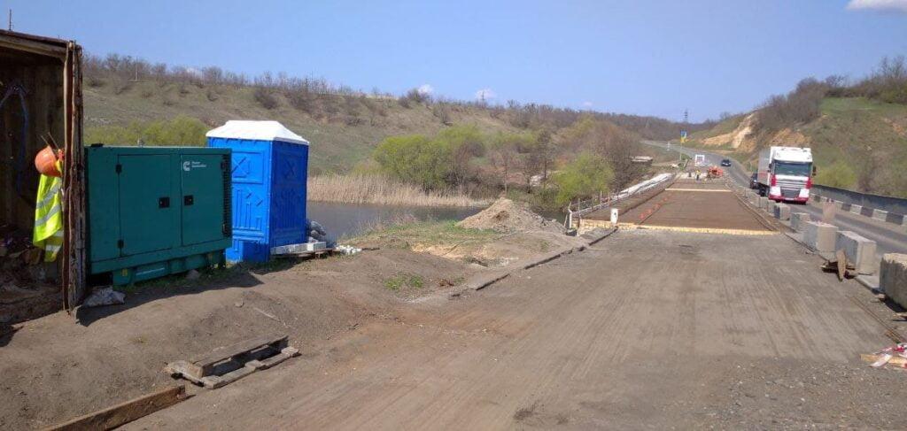 аренда генератора для ремонта дорог